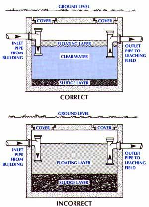 concrete septic tank lifespan